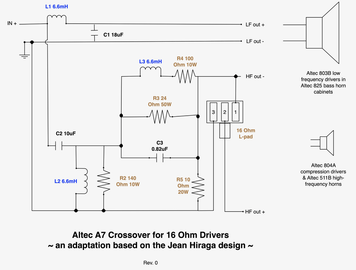 Altec Wiring Diagram | Schematic Diagram on mitsubishi crossovers, jbl crossovers, disney crossovers, kef crossovers,