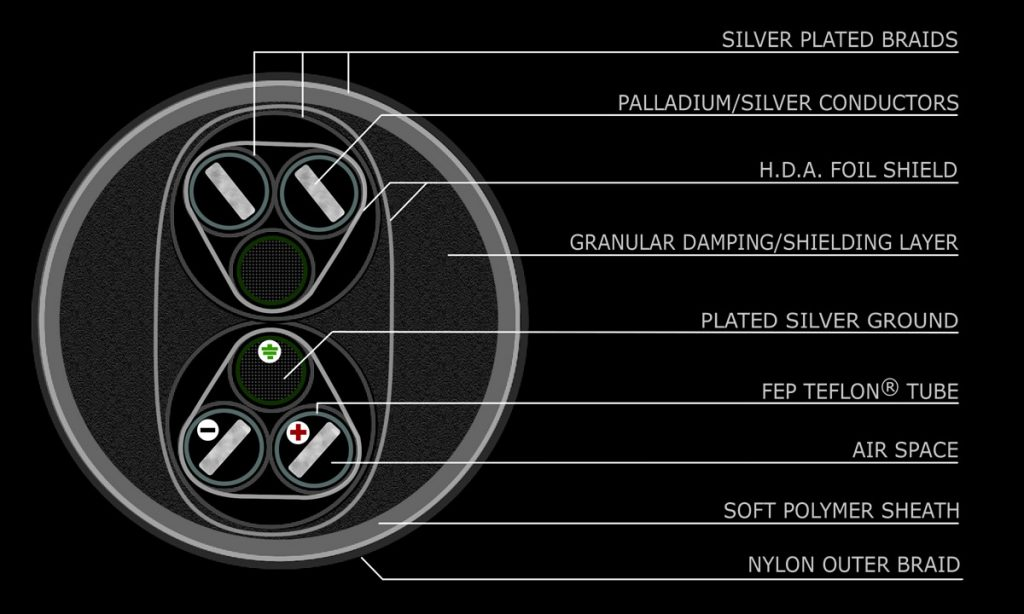 Stage III TRITON Schematic with text